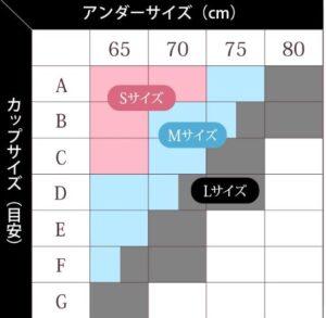 シンデレラマシュマロリッチサイズ表